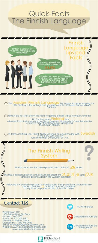 GPI_Finnish_Infographic_Full