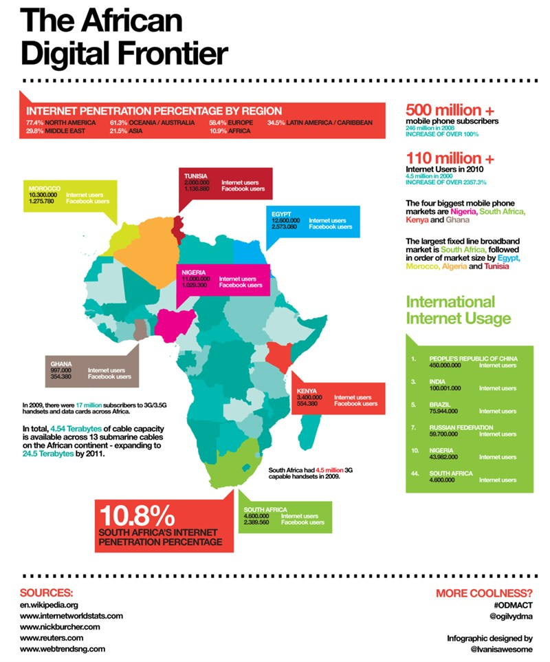 GPI_African eCommerce_1
