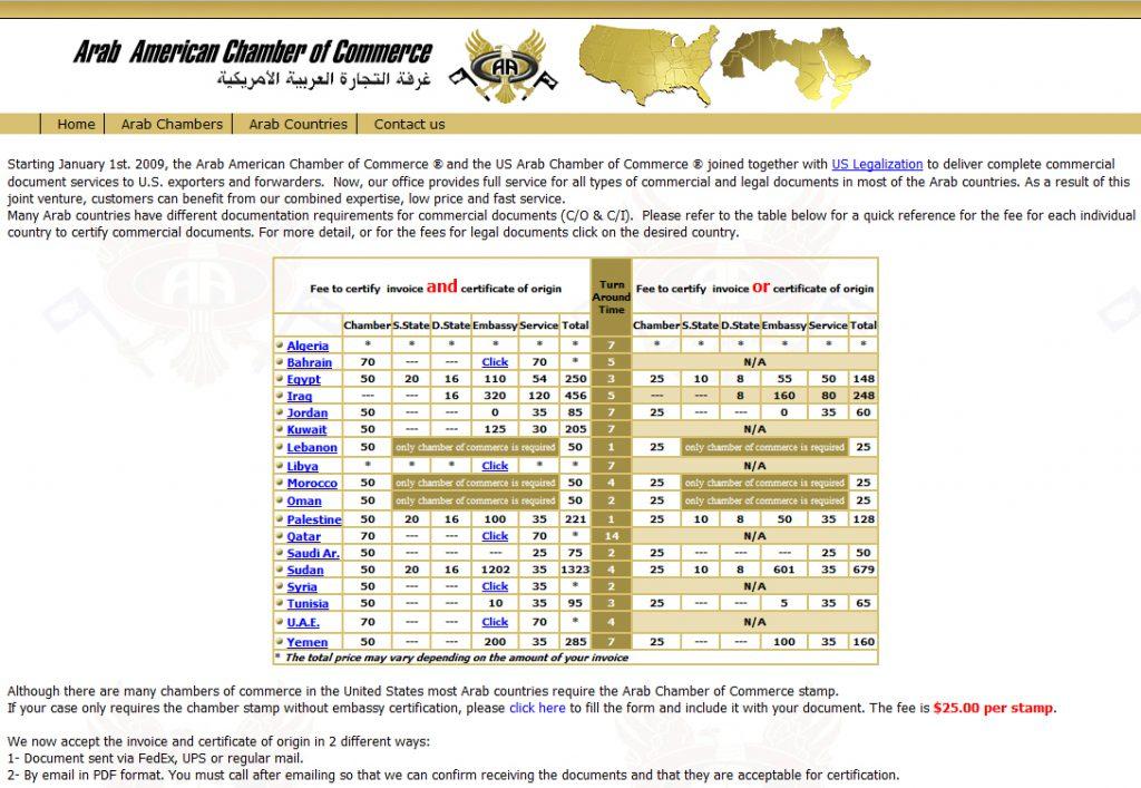 Arab-American Chamber of Commerce