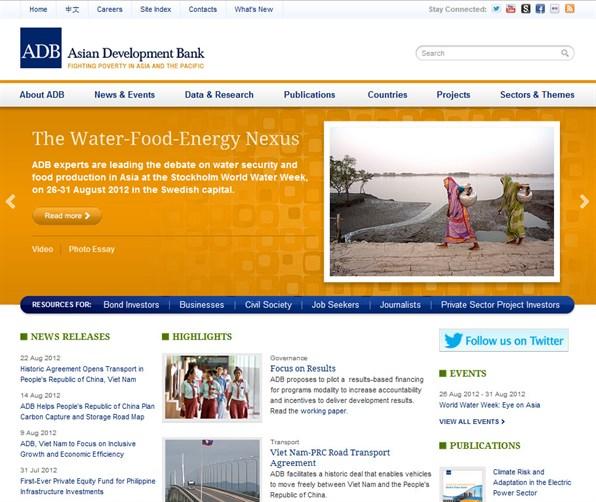 Asia_Development_Bank