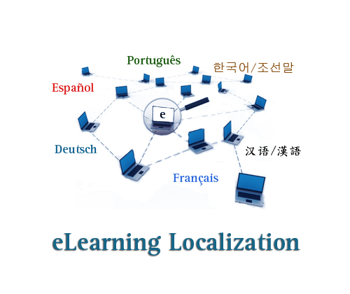ELearning Localization: Multicultural Or Multiple Cultures