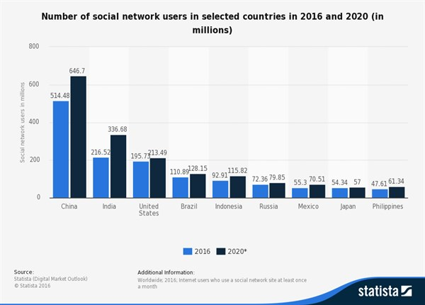 gpi-china social media-home