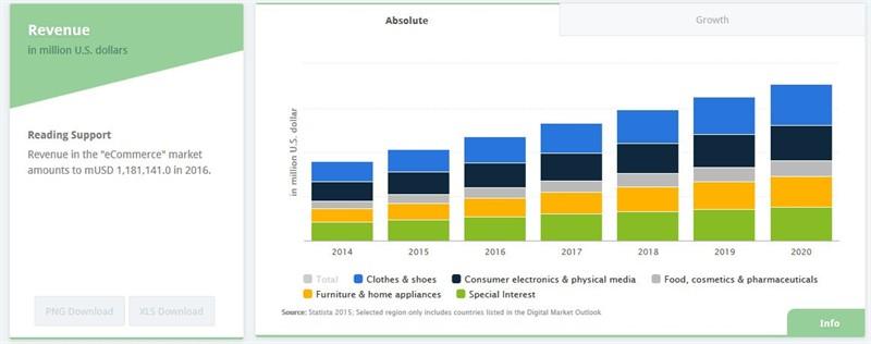 gpi-global ecommerce-table