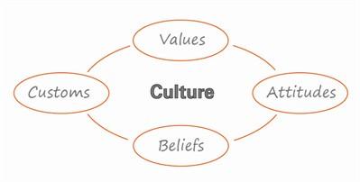 GPI_Culture_Translation_1