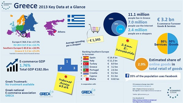 GPI_eCommerce_Greece_2
