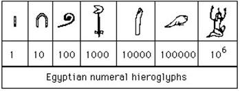 GPI_Egyptian_Hieroglyphs_2