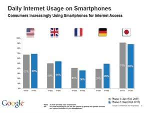Mobile-Market-Japan