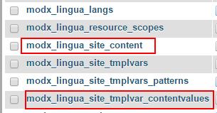 MODX Globalization Using Lingua - 4