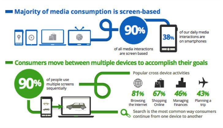 multi-screen-world-infographic
