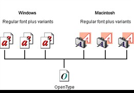 opentype-fonts