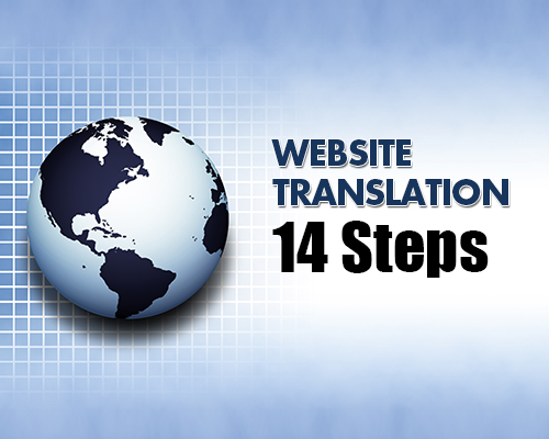 Website Translation: Online QA, Global SEO and Launch