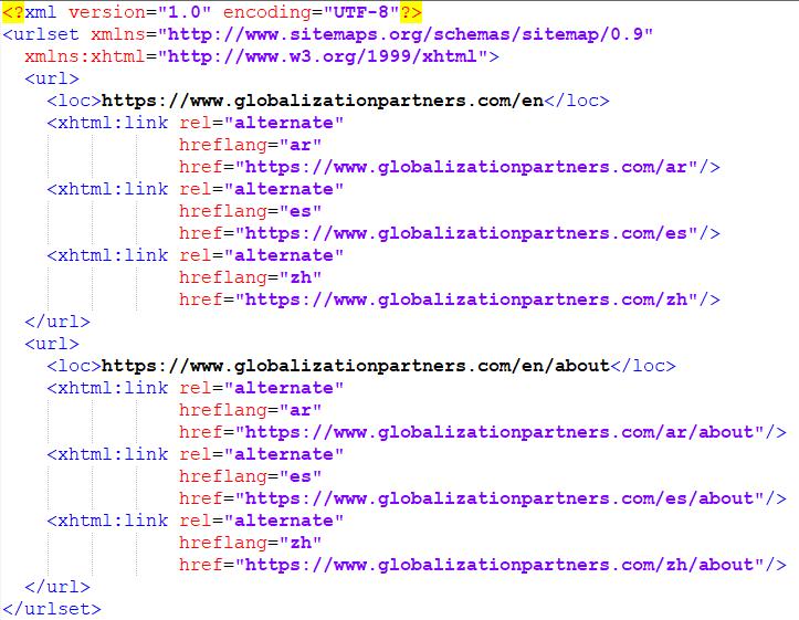 multilingual sitecore sitemap