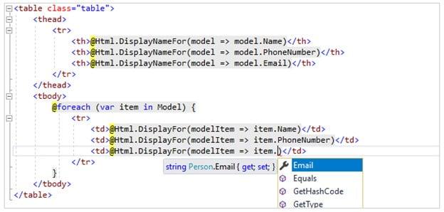 Microsoft ASP.NET MVC Pattern