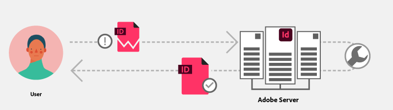 Detect Damaged InDesign Documents