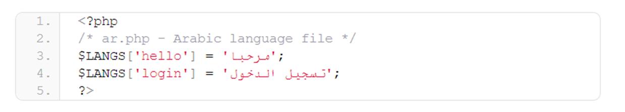 PHP String Translation