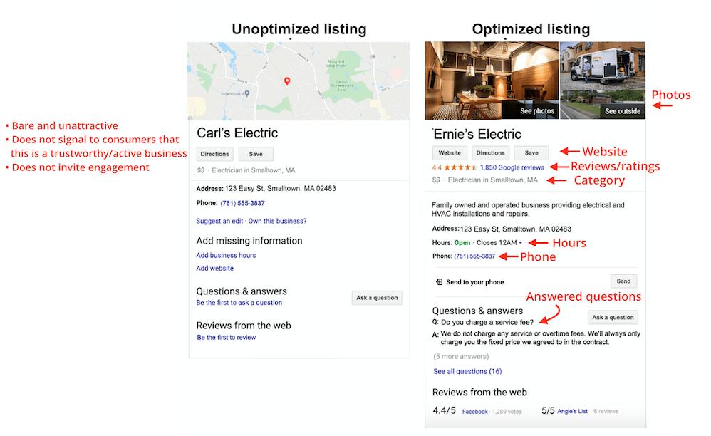 Google Business Profile Optimization